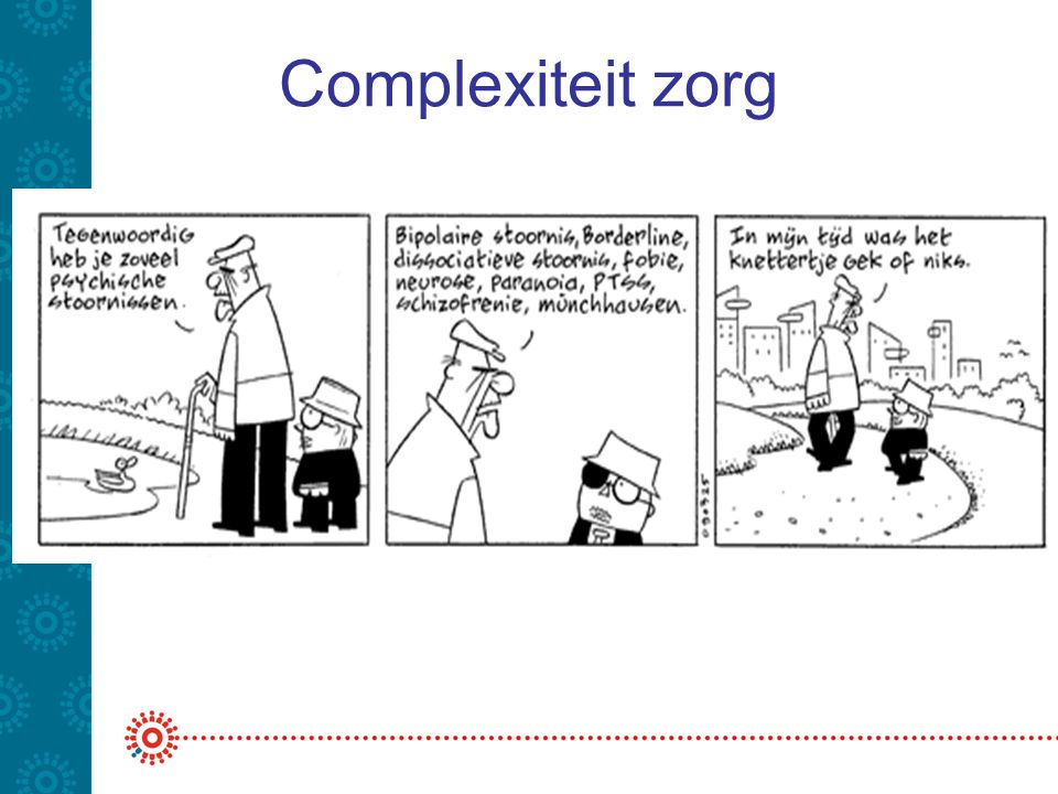 Complexiteit zorg
