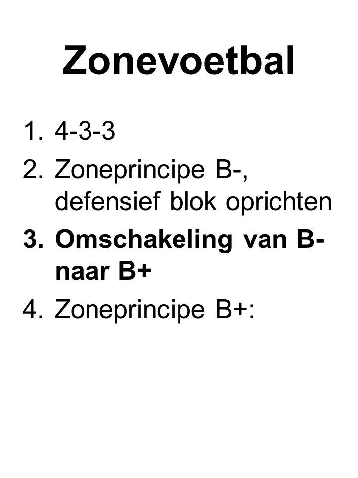 Zonevoetbal 1.4-3-3 2.Zoneprincipe B-, defensief blok oprichten 3.Omschakeling van B- naar B+ 4.Zoneprincipe B+: