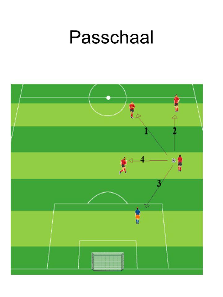 Passchaal
