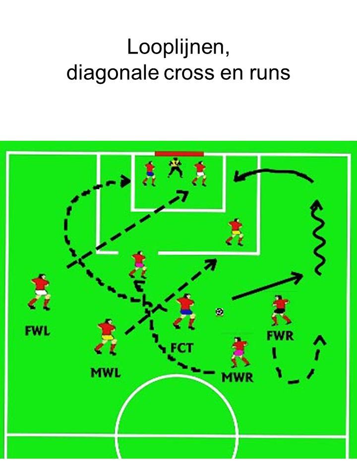 Looplijnen, diagonale cross en runs
