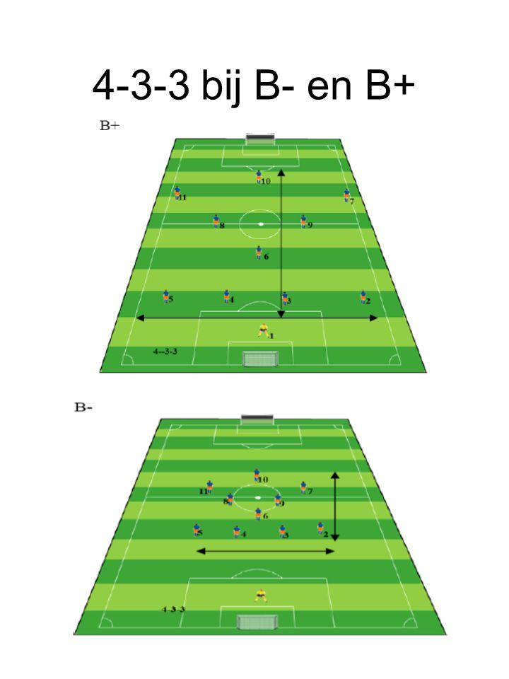 4-3-3 bij B- en B+