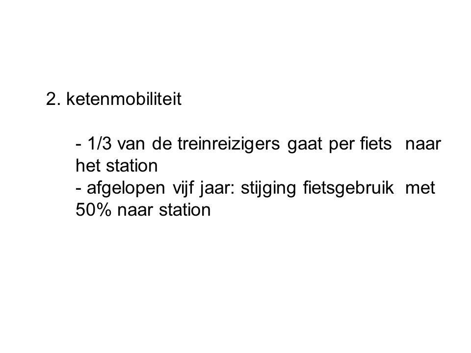 2. ketenmobiliteit - 1/3 van de treinreizigers gaat per fiets naar het station - afgelopen vijf jaar: stijging fietsgebruik met 50% naar station
