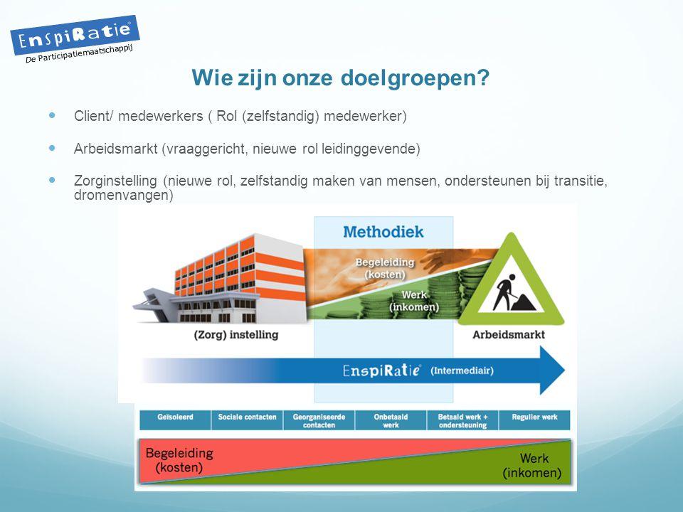 Wie zijn onze doelgroepen? De Participatiemaatschappij  Client/ medewerkers ( Rol (zelfstandig) medewerker)  Arbeidsmarkt (vraaggericht, nieuwe rol