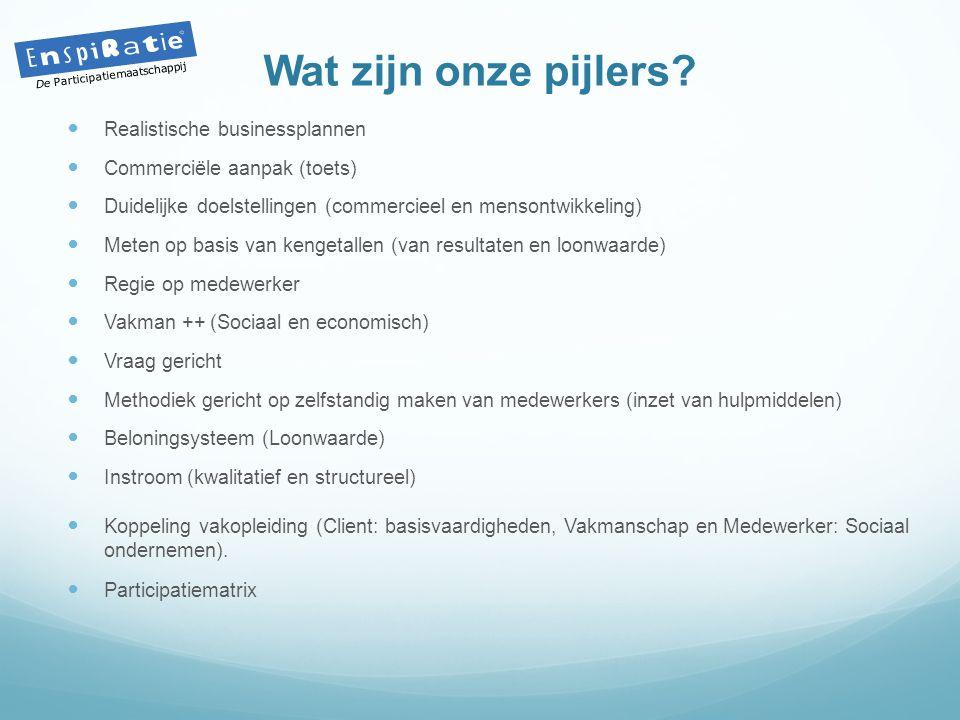 Wat zijn onze pijlers?  Realistische businessplannen  Commerciële aanpak (toets)  Duidelijke doelstellingen (commercieel en mensontwikkeling)  Met
