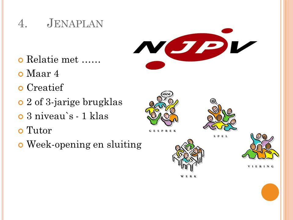 4.J ENAPLAN Relatie met …… Maar 4 Creatief 2 of 3-jarige brugklas 3 niveau`s - 1 klas Tutor Week-opening en sluiting