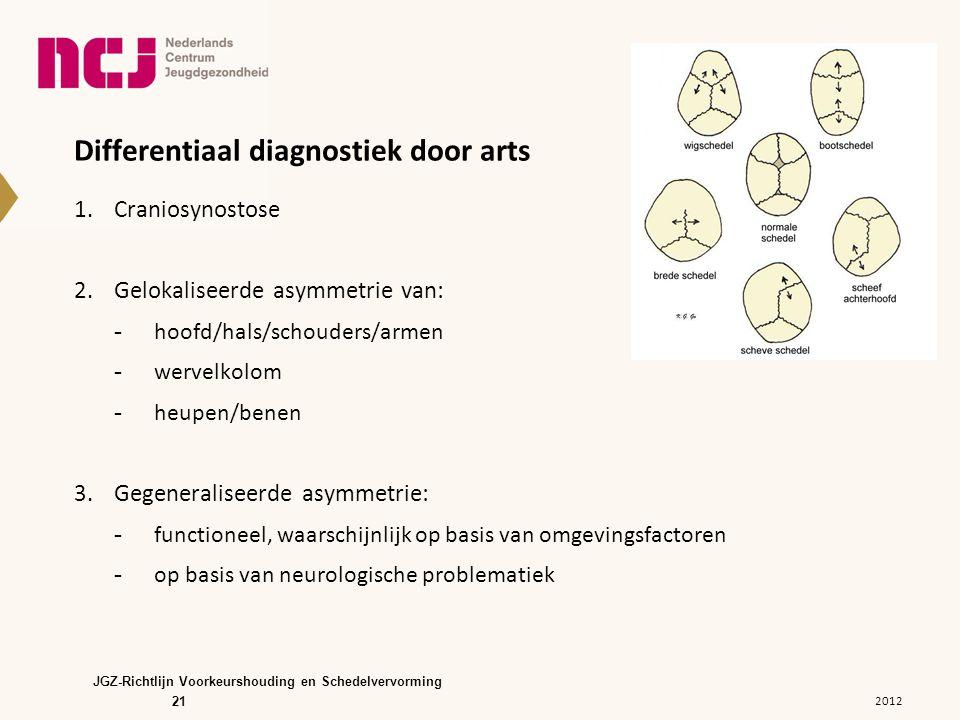 21 Differentiaal diagnostiek door arts 1.Craniosynostose 2.Gelokaliseerde asymmetrie van: -hoofd/hals/schouders/armen -wervelkolom -heupen/benen 3.Geg