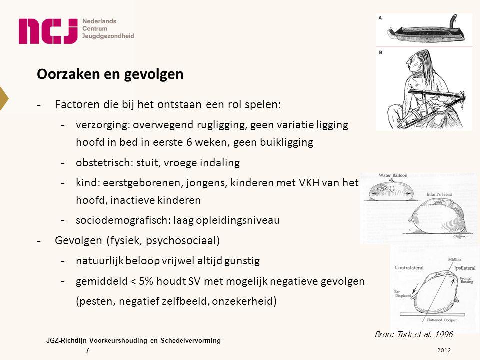 Oorzaken en gevolgen -Factoren die bij het ontstaan een rol spelen: -verzorging: overwegend rugligging, geen variatie ligging hoofd in bed in eerste 6