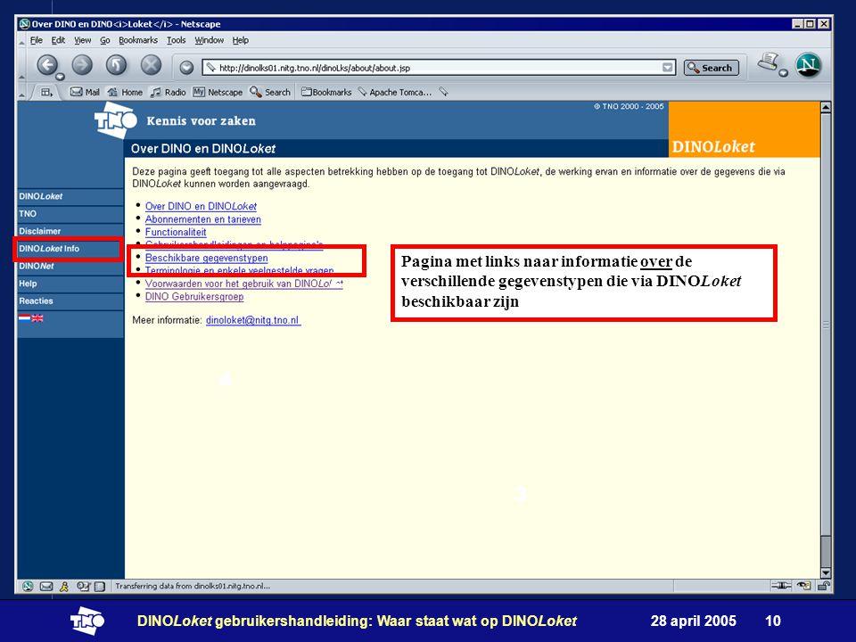 28 april 2005DINOLoket gebruikershandleiding: Waar staat wat op DINOLoket10 3 2 4 Pagina met links naar informatie over de verschillende gegevenstypen die via DINOLoket beschikbaar zijn