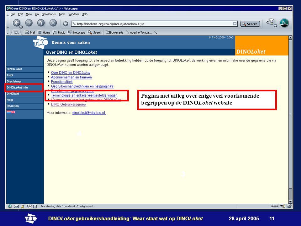28 april 2005DINOLoket gebruikershandleiding: Waar staat wat op DINOLoket11 3 2 4 Pagina met uitleg over enige veel voorkomende begrippen op de DINOLoket website