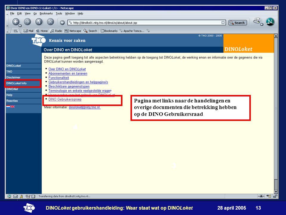 28 april 2005DINOLoket gebruikershandleiding: Waar staat wat op DINOLoket13 3 2 4 Pagina met links naar de handelingen en overige documenten die betrekking hebben op de DINO Gebruikersraad