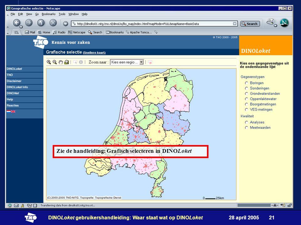 28 april 2005DINOLoket gebruikershandleiding: Waar staat wat op DINOLoket21 Zie de handleiding: Grafisch selecteren in DINOLoket