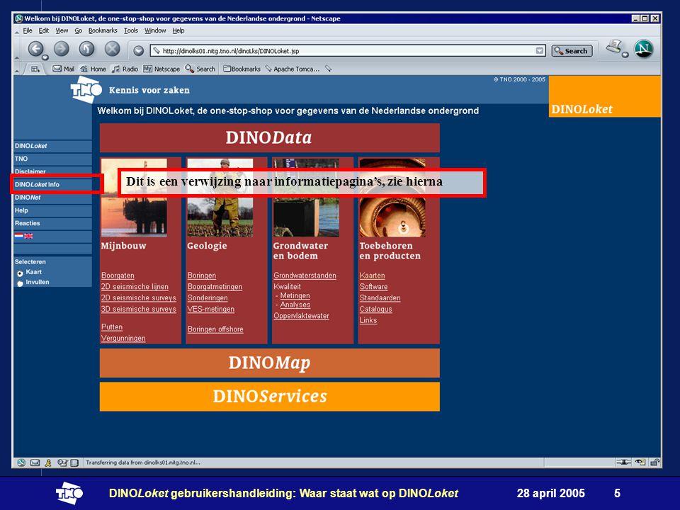 28 april 2005DINOLoket gebruikershandleiding: Waar staat wat op DINOLoket5 Dit is een verwijzing naar informatiepagina's, zie hierna