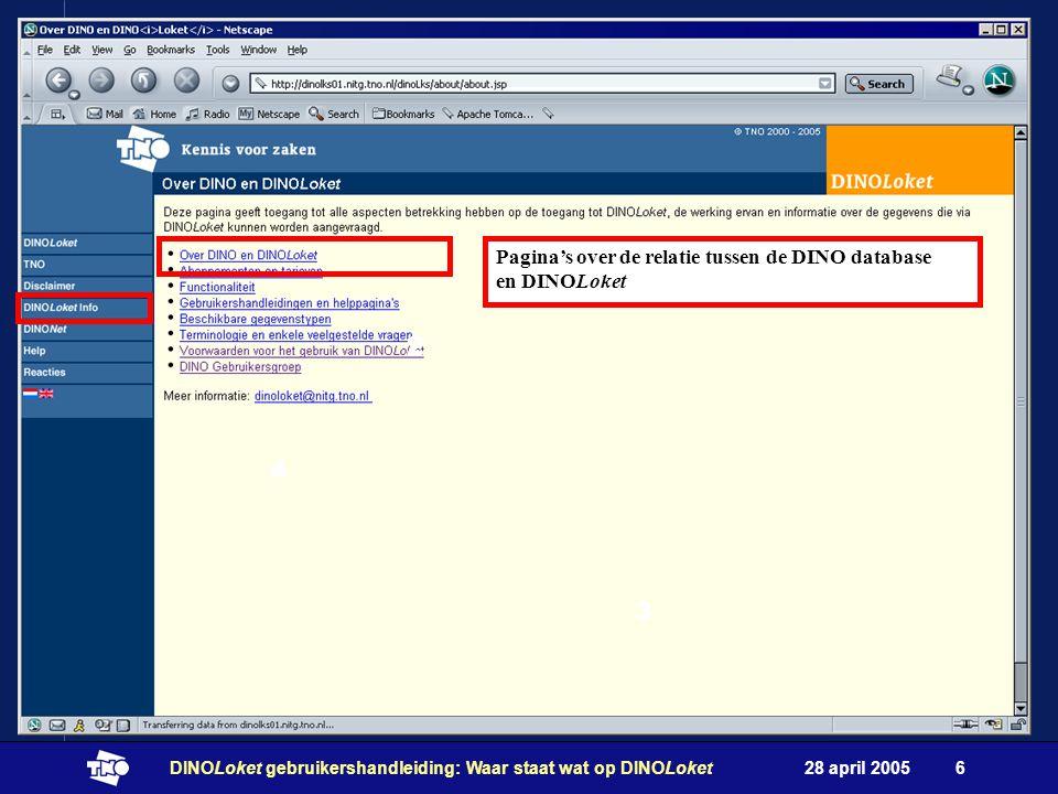 28 april 2005DINOLoket gebruikershandleiding: Waar staat wat op DINOLoket6 3 2 4 Pagina's over de relatie tussen de DINO database en DINOLoket