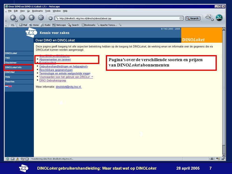 28 april 2005DINOLoket gebruikershandleiding: Waar staat wat op DINOLoket7 3 2 4 Pagina's over de verschillende soorten en prijzen van DINOLoket abonnementen