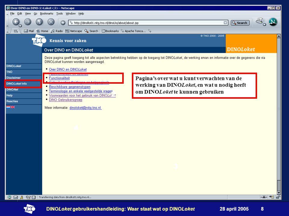 28 april 2005DINOLoket gebruikershandleiding: Waar staat wat op DINOLoket8 3 2 4 Pagina's over wat u kunt verwachten van de werking van DINOLoket, en wat u nodig heeft om DINOLoket te kunnen gebruiken