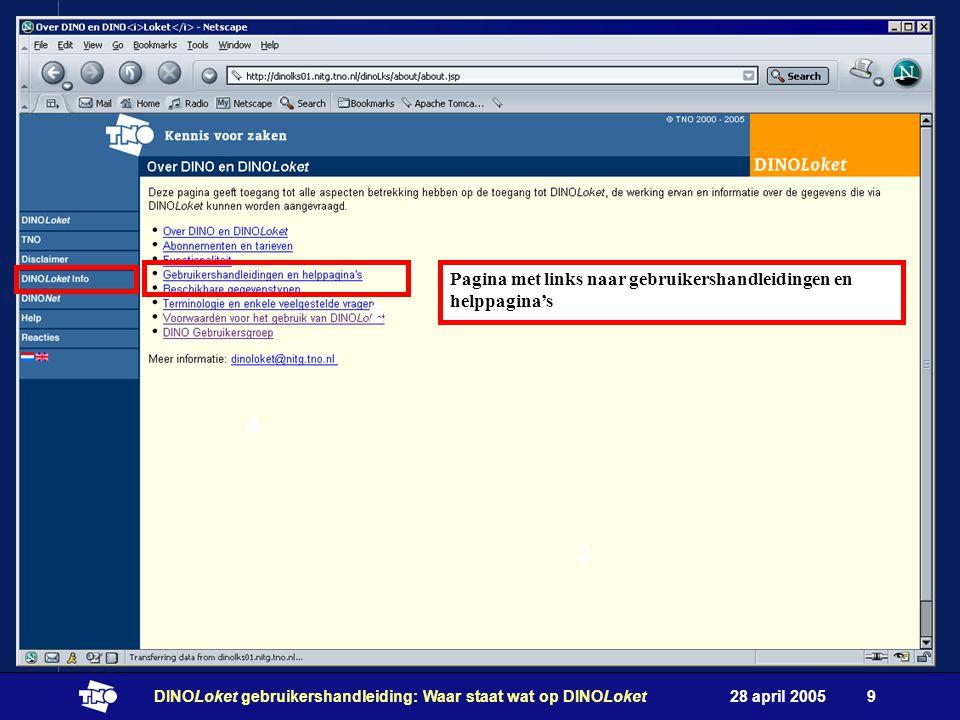28 april 2005DINOLoket gebruikershandleiding: Waar staat wat op DINOLoket9 3 2 4 Pagina met links naar gebruikershandleidingen en helppagina's