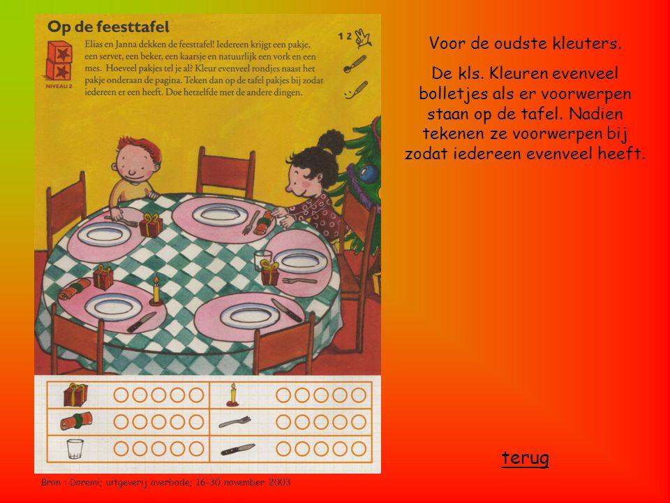 Bron : Doremi; uitgeverij averbode; 16-30 november 2003 Voor de oudste kleuters. De kls. Kleuren evenveel bolletjes als er voorwerpen staan op de tafe