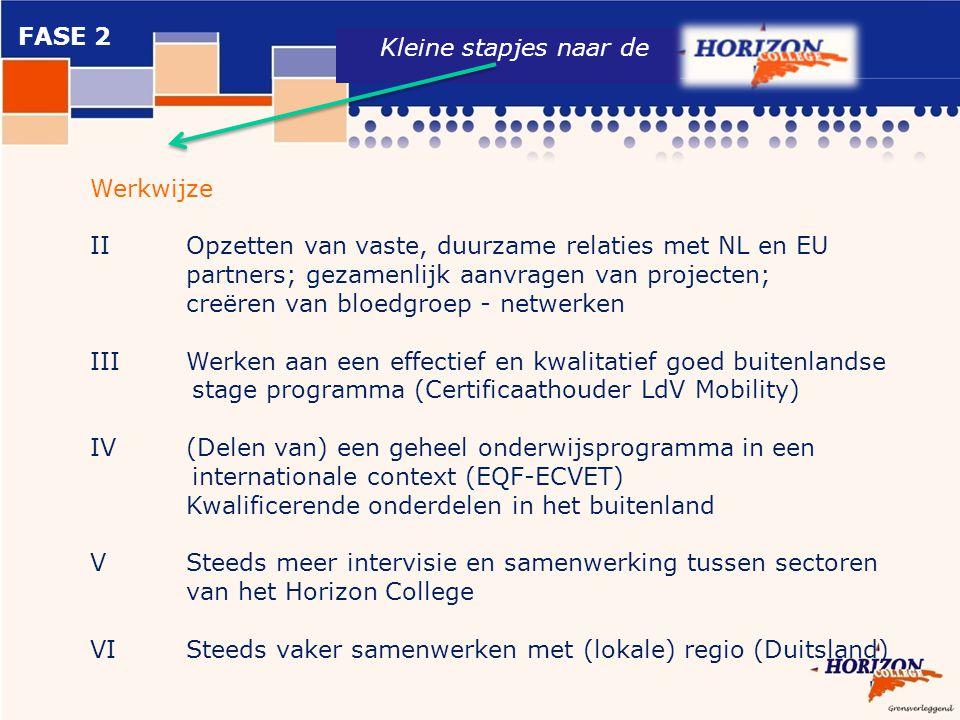 Kleine stapjes naar de Werkwijze IIOpzetten van vaste, duurzame relaties met NL en EU partners; gezamenlijk aanvragen van projecten; creëren van bloed