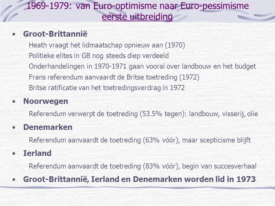 1969-1979: van Euro-optimisme naar Euro-pessimisme eerste uitbreiding •Groot-Brittannië Heath vraagt het lidmaatschap opnieuw aan (1970) Politieke eli