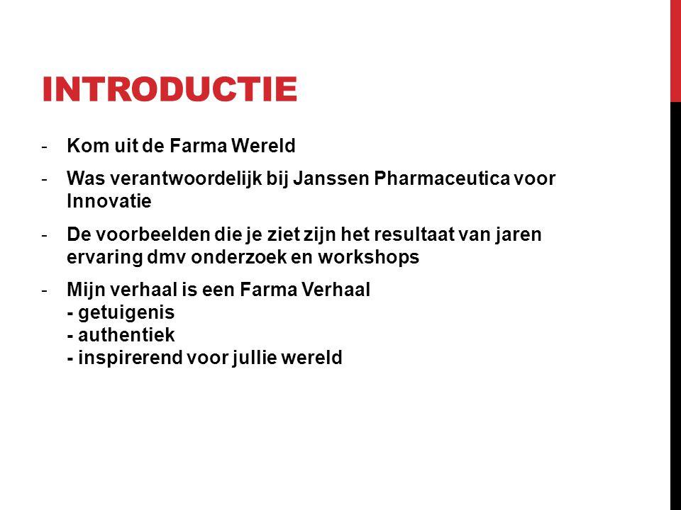INTRODUCTIE -Kom uit de Farma Wereld -Was verantwoordelijk bij Janssen Pharmaceutica voor Innovatie -De voorbeelden die je ziet zijn het resultaat van jaren ervaring dmv onderzoek en workshops -Mijn verhaal is een Farma Verhaal - getuigenis - authentiek - inspirerend voor jullie wereld