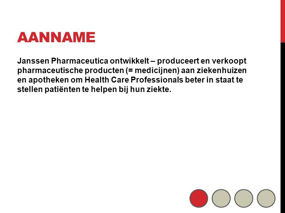 AANNAME Janssen Pharmaceutica ontwikkelt – produceert en verkoopt pharmaceutische producten (= medicijnen) aan ziekenhuizen en apotheken om Health Care Professionals beter in staat te stellen patiënten te helpen bij hun ziekte.