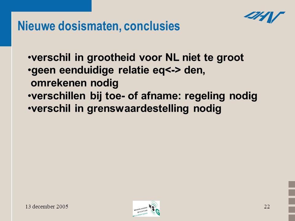 13 december 200522 Nieuwe dosismaten, conclusies •verschil in grootheid voor NL niet te groot •geen eenduidige relatie eq den, omrekenen nodig •versch