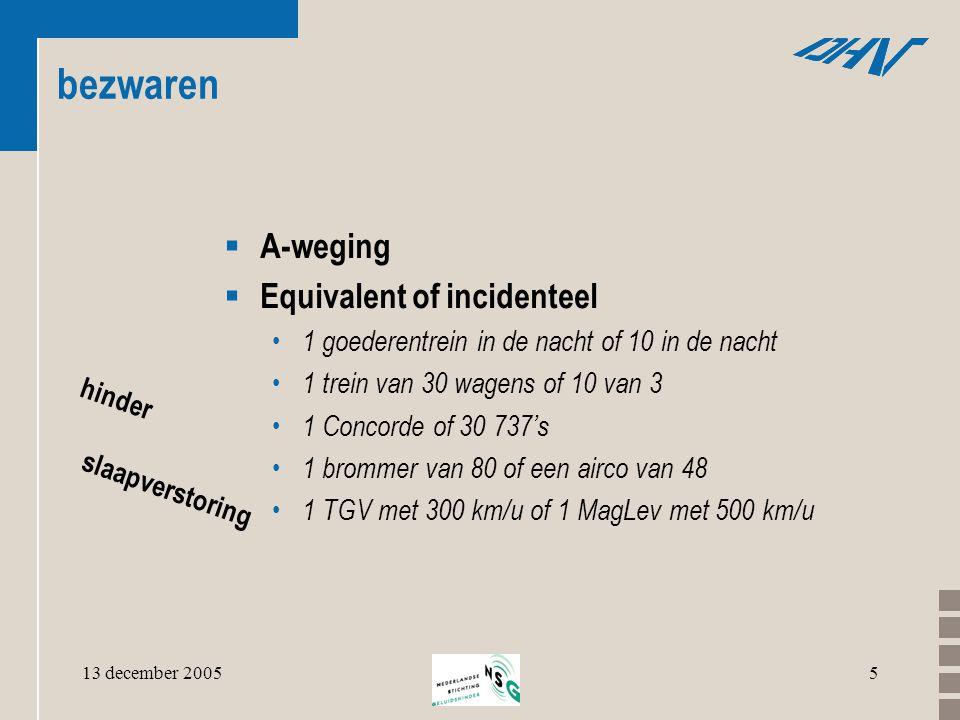 13 december 20055 bezwaren  A-weging  Equivalent of incidenteel • 1 goederentrein in de nacht of 10 in de nacht • 1 trein van 30 wagens of 10 van 3