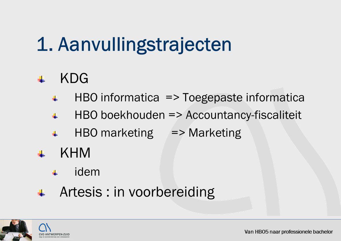 1. Aanvullingstrajecten KDG HBO informatica => Toegepaste informatica HBO boekhouden => Accountancy-fiscaliteit HBO marketing => Marketing KHM idem Ar