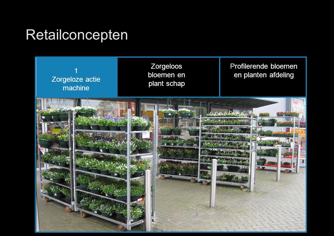 34 Retailconcepten 1 Zorgeloze actie machine Profilerende bloemen en planten afdeling Zorgeloos bloemen en plant schap