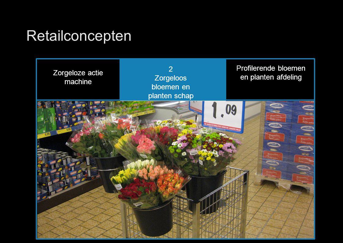 35 Retailconcepten Zorgeloze actie machine Profilerende bloemen en planten afdeling 2 Zorgeloos bloemen en planten schap