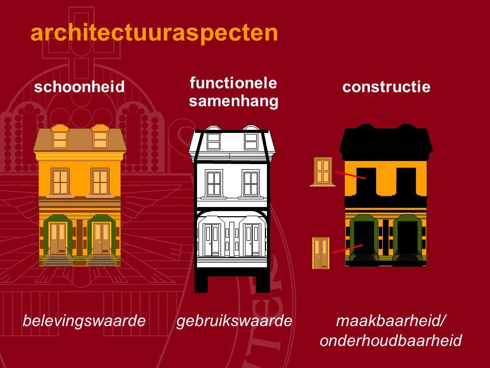 schoonheidconstructie functionele samenhang belevingswaardegebruikswaardemaakbaarheid/ onderhoudbaarheid architectuuraspecten