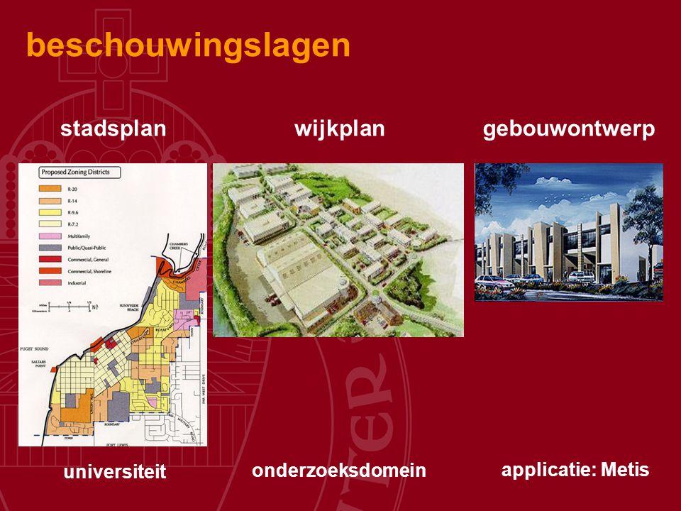 beschouwingslagen stadsplanwijkplangebouwontwerp universiteit onderzoeksdomein applicatie: Metis