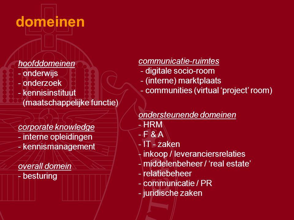 hoofddomeinen - onderwijs - onderzoek - kennisinstituut (maatschappelijke functie) corporate knowledge - interne opleidingen - kennismanagement overal