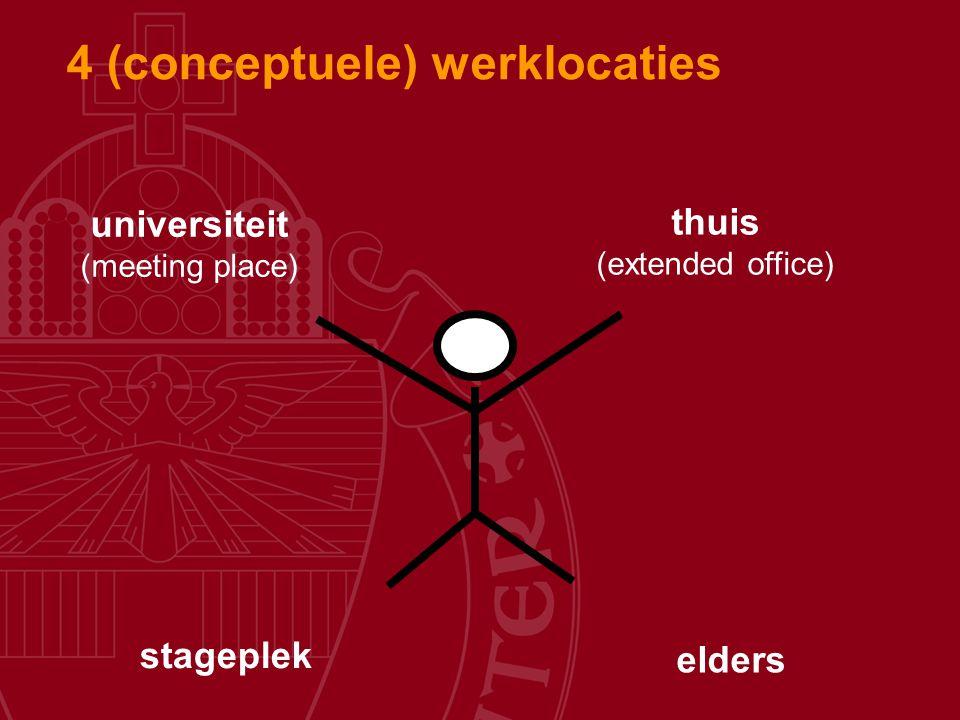 4 (conceptuele) werklocaties thuis (extended office) universiteit (meeting place) stageplek elders