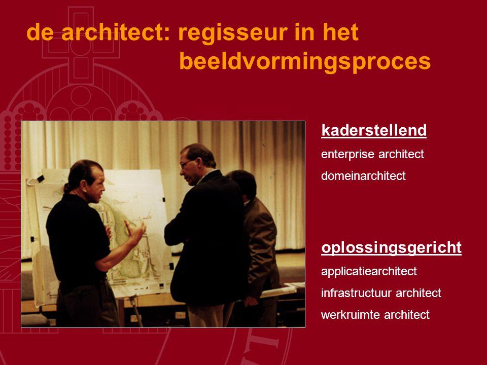 de architect: regisseur in het beeldvormingsproces kaderstellend enterprise architect domeinarchitect oplossingsgericht applicatiearchitect infrastruc