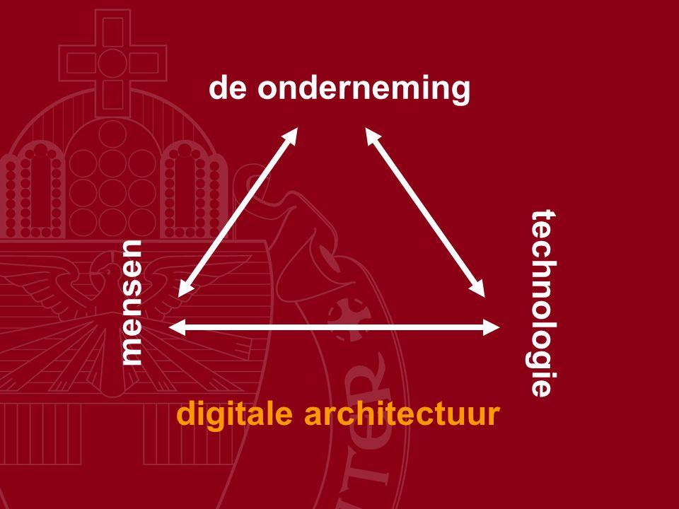 digitale architectuur de onderneming mensen technologie