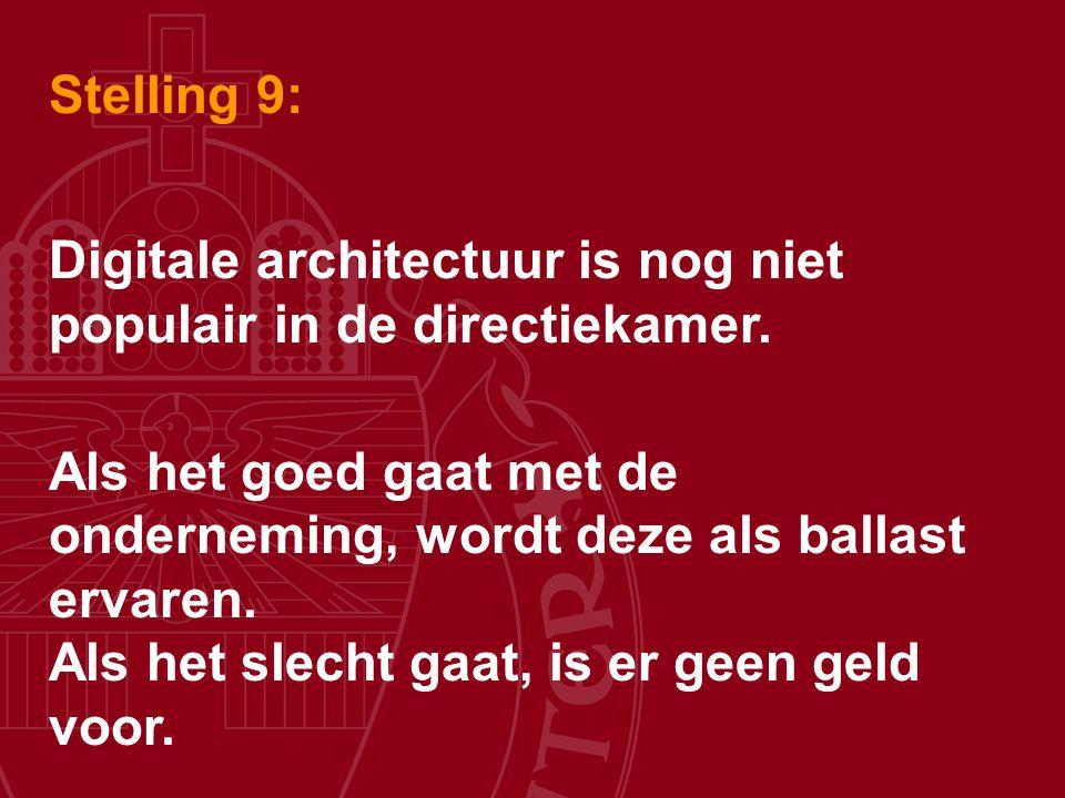 Stelling 9: Digitale architectuur is nog niet populair in de directiekamer. Als het goed gaat met de onderneming, wordt deze als ballast ervaren. Als