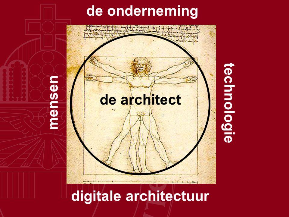 de architect digitale architectuur de onderneming mensen technologie