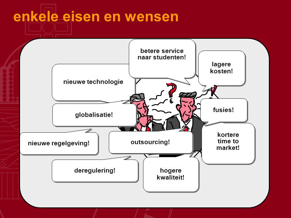 nieuwe technologie lagere kosten! kortere time to market! kortere time to market! hogere kwaliteit! globalisatie! outsourcing! fusies! betere service