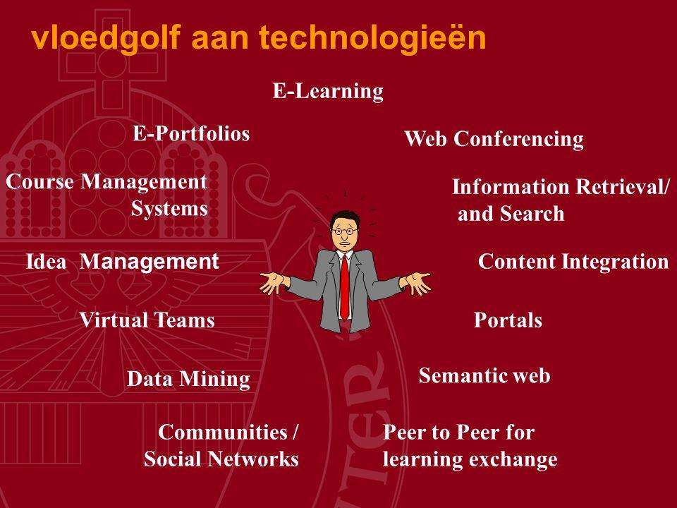 Portals E-Portfolios Course Management Systems Content Integration Data Mining Virtual Teams Communities / Social Networks Web Conferencing Informatio