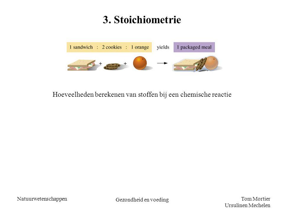 Tom Mortier Ursulinen Mechelen Natuurwetenschappen Gezondheid en voeding 3. Stoichiometrie Hoeveelheden berekenen van stoffen bij een chemische reacti