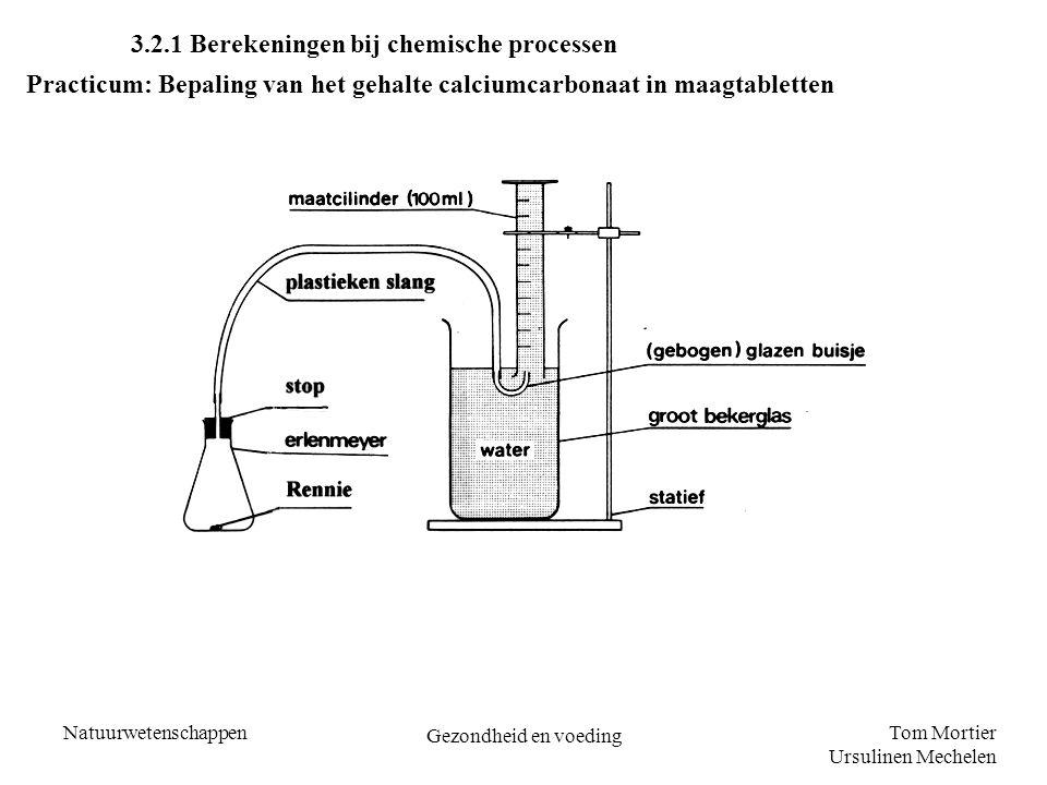 Tom Mortier Ursulinen Mechelen Natuurwetenschappen Gezondheid en voeding 3.2.1 Berekeningen bij chemische processen Practicum: Bepaling van het gehalt