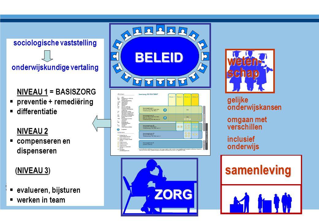 BELEID ZORG weten- schap gelijke onderwijskansen omgaan met verschillen inclusief onderwijs sociologische vaststelling onderwijskundige vertaling NIVE