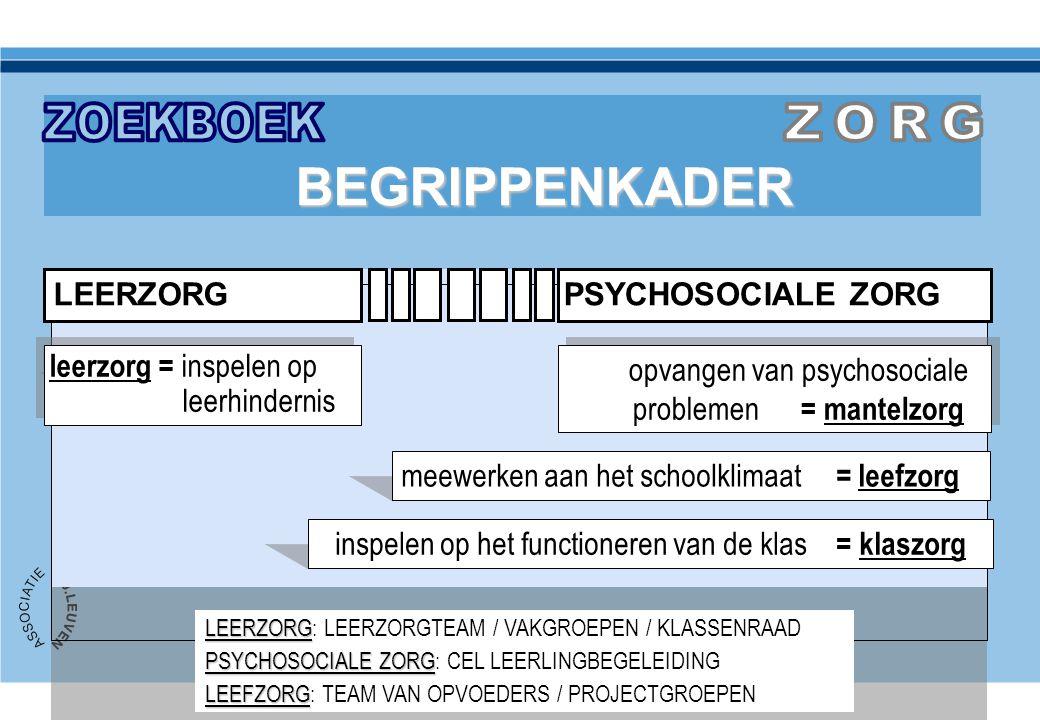 LEERZORG leerzorg = inspelen op leerhindernis PSYCHOSOCIALE ZORG LEERZORG LEERZORG: LEERZORGTEAM / VAKGROEPEN / KLASSENRAAD PSYCHOSOCIALE ZORG PSYCHOS