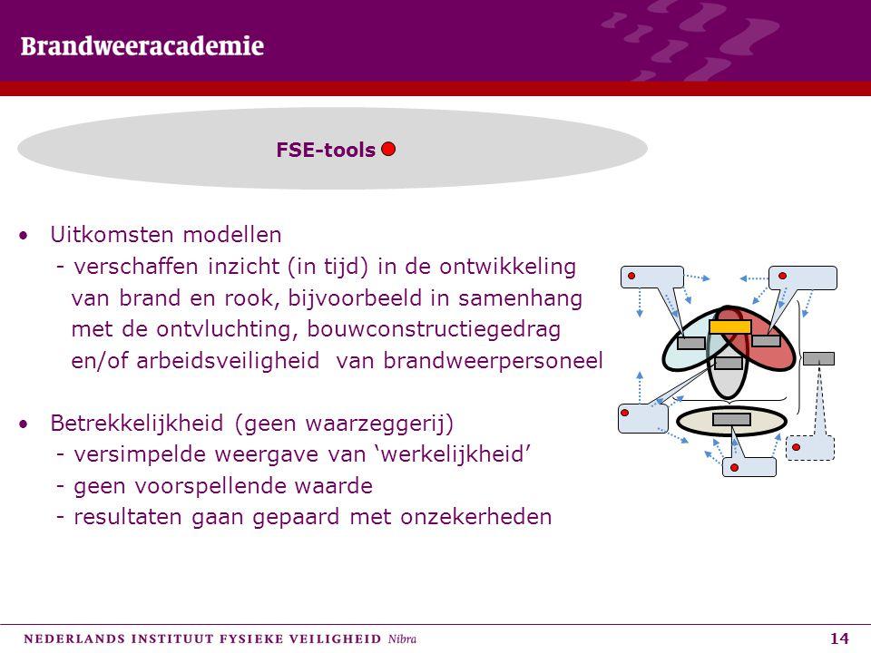 14 •Uitkomsten modellen - verschaffen inzicht (in tijd) in de ontwikkeling van brand en rook, bijvoorbeeld in samenhang met de ontvluchting, bouwconst