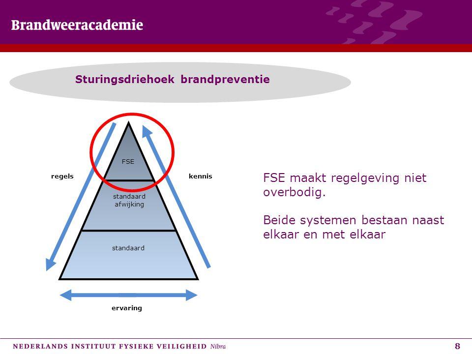 8 Sturingsdriehoek brandpreventie regels standaard afwijking FSE kennis standaard ervaring FSE maakt regelgeving niet overbodig. Beide systemen bestaa