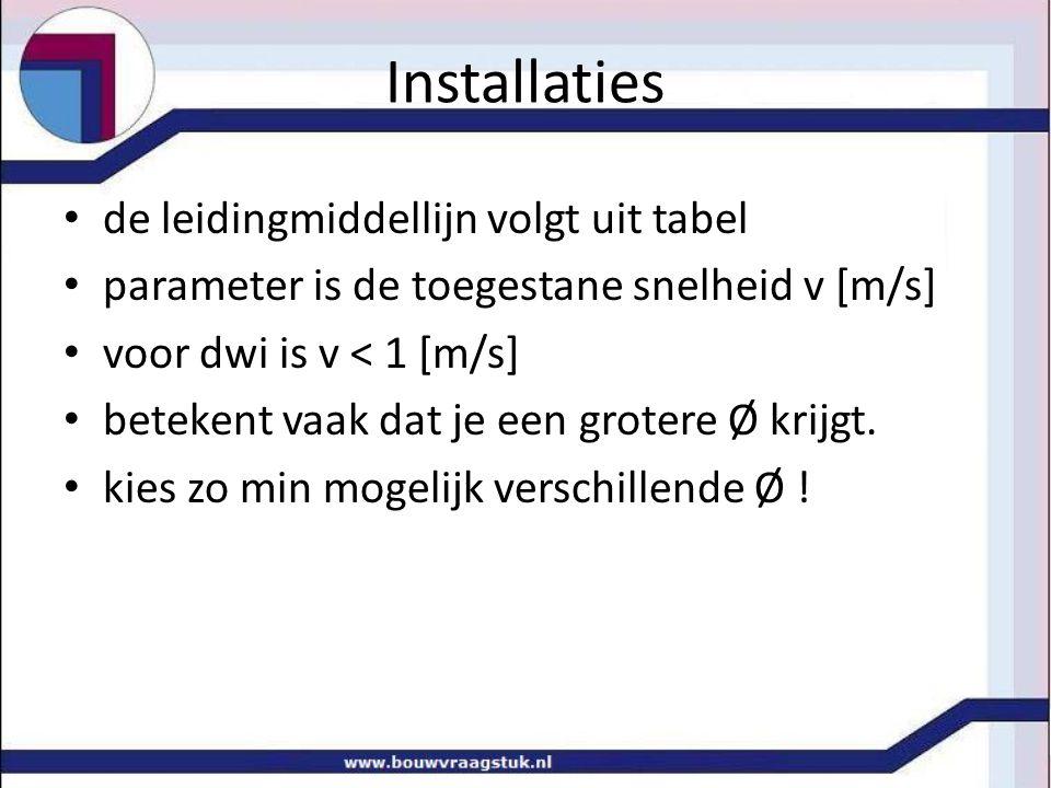 Installaties • de leidingmiddellijn volgt uit tabel • parameter is de toegestane snelheid v [m/s] • voor dwi is v < 1 [m/s] • betekent vaak dat je een