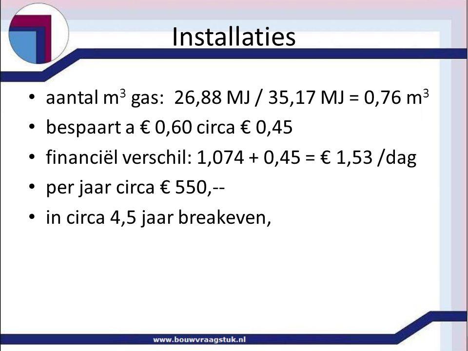 Installaties • aantal m 3 gas: 26,88 MJ / 35,17 MJ = 0,76 m 3 • bespaart a € 0,60 circa € 0,45 • financiël verschil: 1,074 + 0,45 = € 1,53 /dag • per