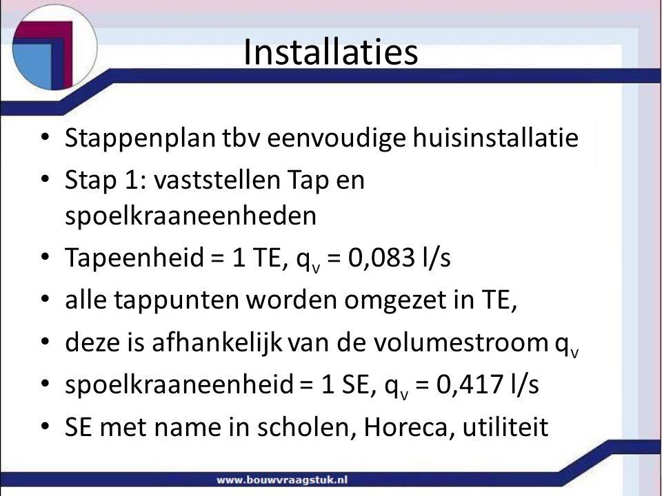 Installaties • Stappenplan tbv eenvoudige huisinstallatie • Stap 1: vaststellen Tap en spoelkraaneenheden • Tapeenheid = 1 TE, q v = 0,083 l/s • alle