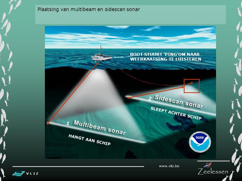 V L I Z www.vliz.be Zeelessen 3.4 SIDESCAN SONAR TECHNIEK Met deze sonar maakt men een soort onderwaterluchtfoto's die naast elkaar worden gekleefd. G